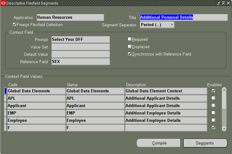 Basic Of Descriptive Flexfield In Oracle Apps (DFF